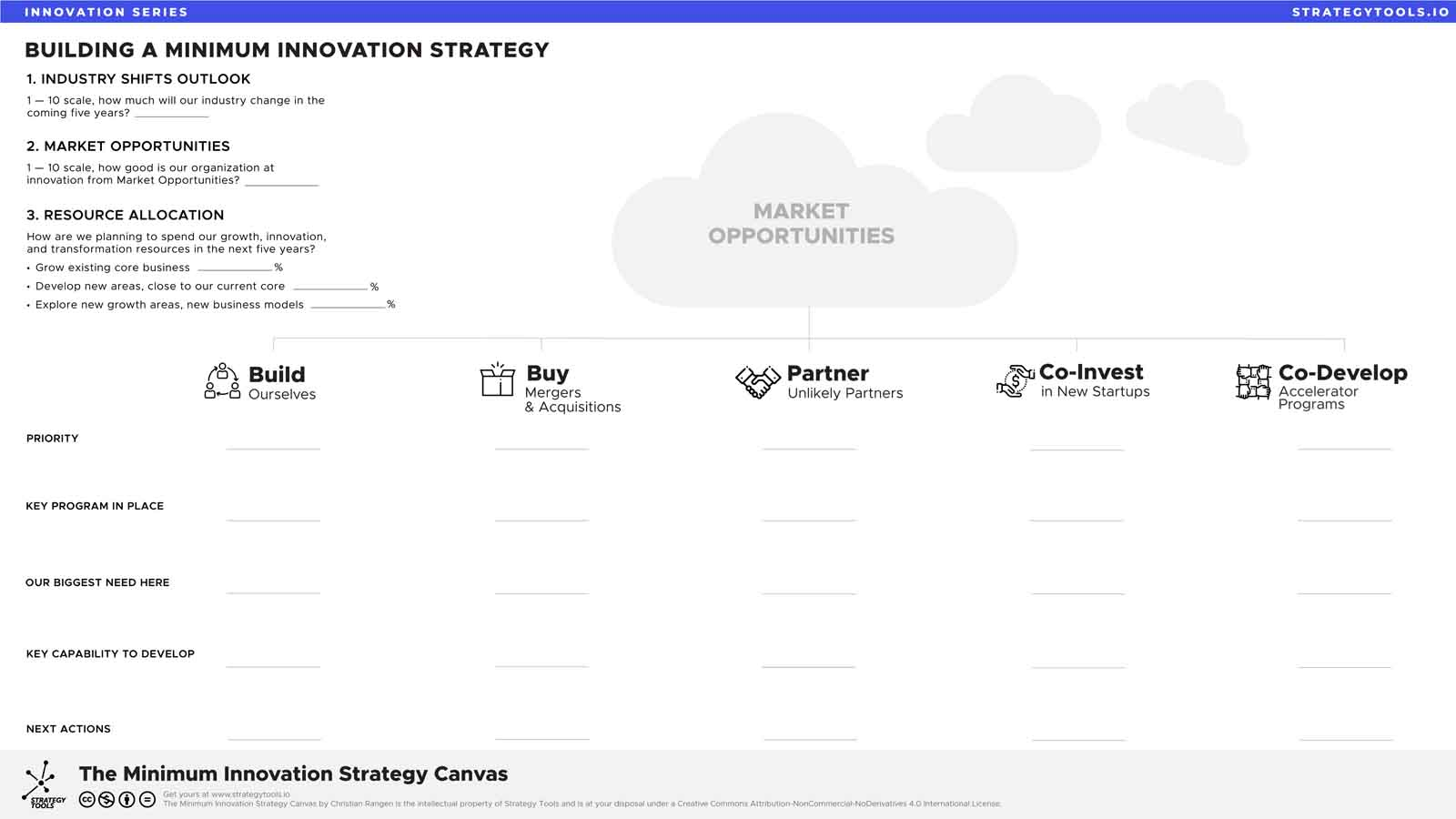 Strategy Tools - Get the Minimum Innovation Strategy Canvas