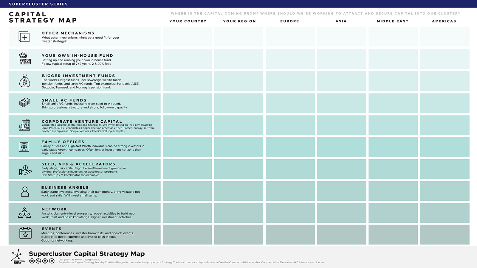 Strategy Tools - Get Strategy Tools Built for Speed